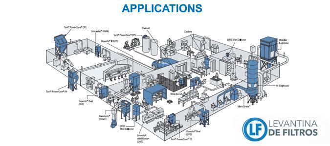 Donaldson Soluciones de filtración para la contaminación en el aire en la industría